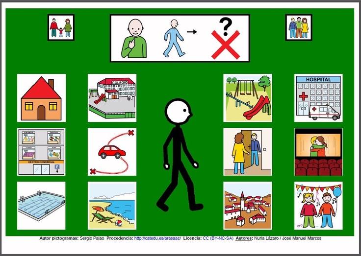MATERIALES - Tableros de Comunicación de 12 casillas.    Tablero de comunicación de doce casillas para saber a dónde vamos.    http://arasaac.org/materiales.php?id_material=224