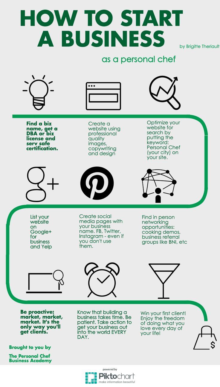 Uncategorized small business ideas small businesses ehow home business ideas to startsmall business ideas bad good ugly ideas -  Small Businesses Ehow Home Business Ideas To Startsmall Business Ideas Bad Good Download