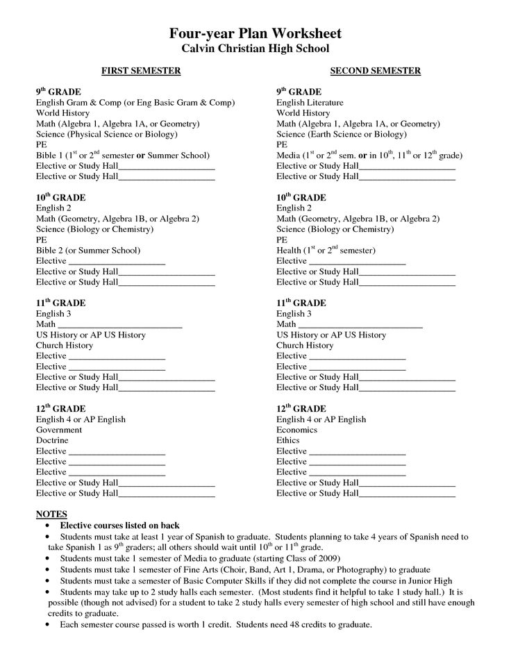 Creative Math Worksheets For High School