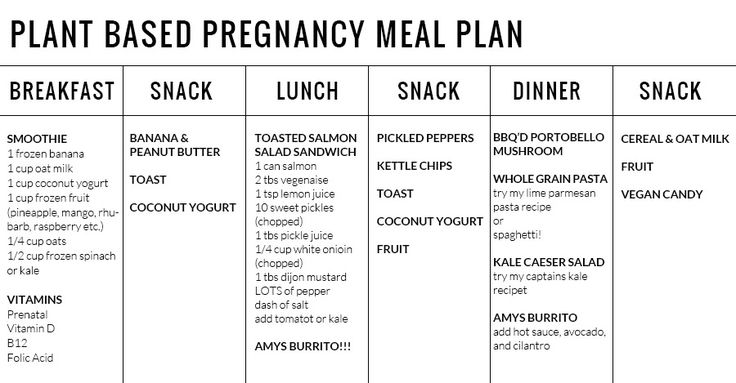 """Here's a sample of a """"day in the life of pregnant Jilly"""" meal plan!"""