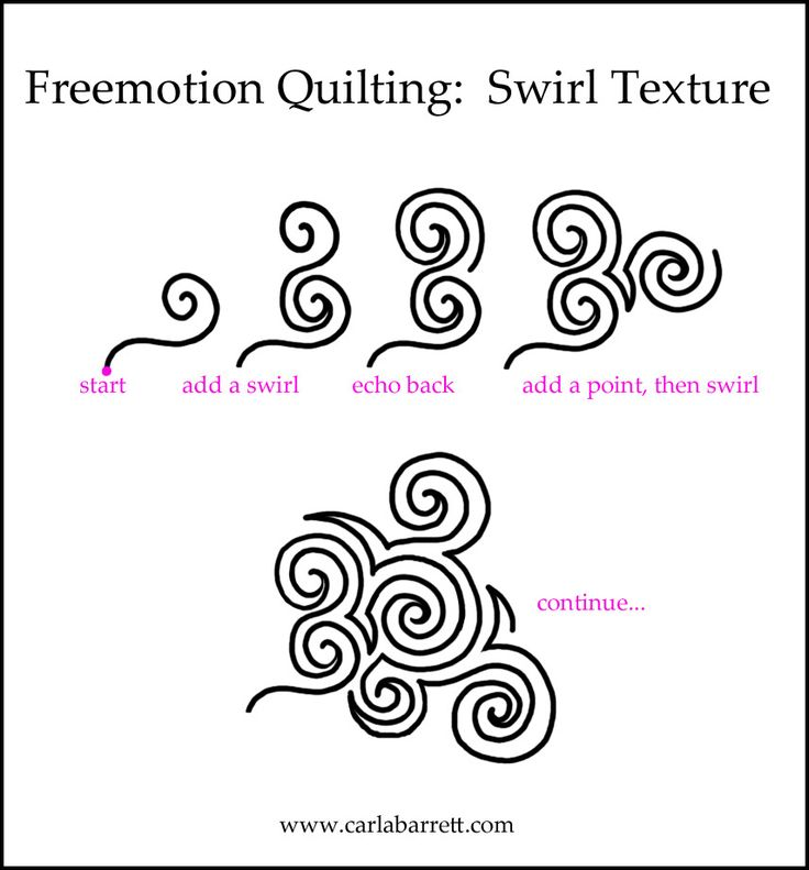 Free motion quilting: swirling texture