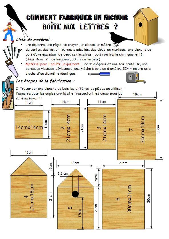 les 25 meilleures id es de la cat gorie nichoirs sur pinterest construire des maisons d. Black Bedroom Furniture Sets. Home Design Ideas