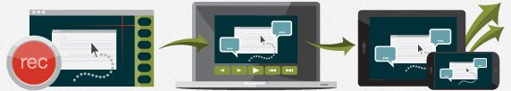 Camtasia Software for screen recording and video editing