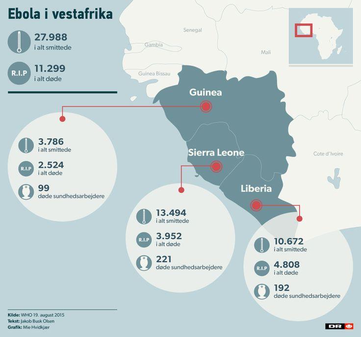 Den sidste øjenlæge i Sierra Leone: Ebola har sat os ti år tilbage | Nyheder…