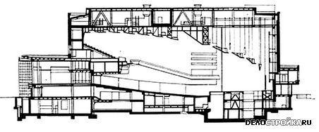 Проект зала. Москва, концертный зал в гостинице «Россия» » Строительство домов, коттеджей своими руками. Объекты строительства