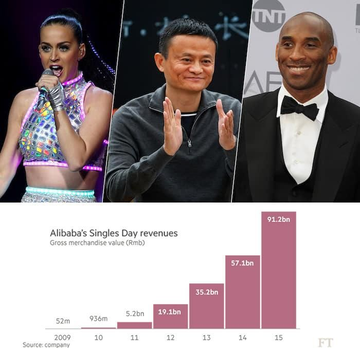 Katy Perry and Kobe Bryant kick off #Alibaba's Singles Day sale this week.  Only 4 days away from a record breaking shopping spree!