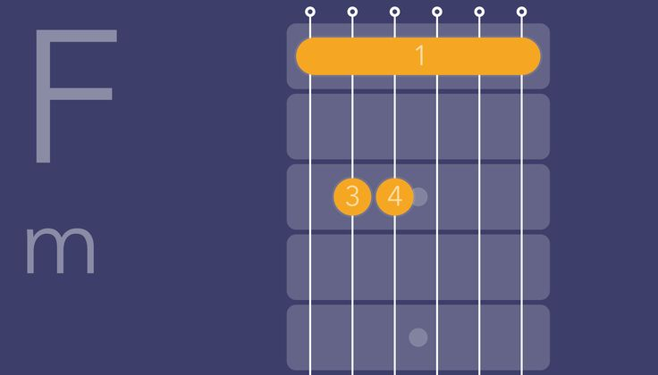 Fm Guitar Chord. Ask Jamy for more chords on Messenger: https://www.facebook.com/jamymusicbot/