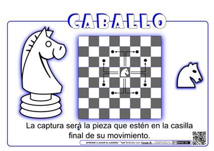 Dos nuevos archivos con actividades y juegos para el aprendizaje de las piezas del ajedrez delalfily el caballo. Resumen de suscaracterísticamente movimientos y capturas, fichas que sirve para decorar la clase y en que se indica gráficamente susmovimientos captura, figura y representación esquemática en papel y dos fichas de ejercicios, …