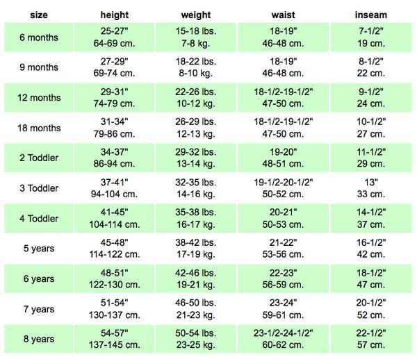Inseam Chart Sewing Pinterest Charts And Search