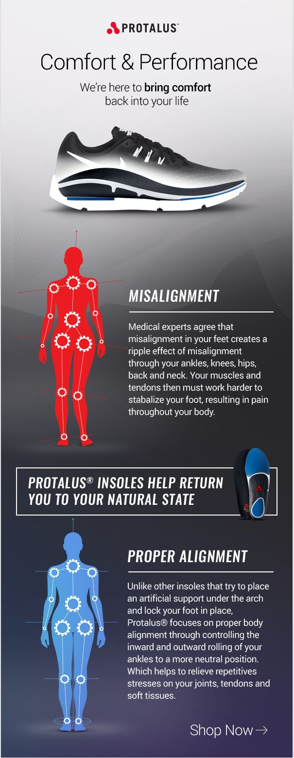 Relief Starts With Your Feet. Misalignment In Your Feet Creates A Ripple Effect of Misalignment Through Your Ankles, Knees, Hips, Back & Neck. Protalus® Insoles Help Return You to Your Natural State With Proper Body Alignment Through Controlling The Inward & Outward Rolling Of Your Ankles To A More Neutral Position. Try A Pair Of Our Insoles For 90 Days Risk Free With Free Shipping & Returns.
