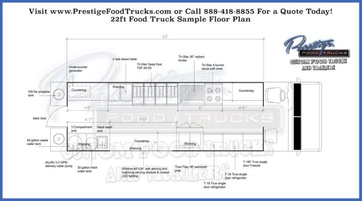 Writing A Food Truck Business  Food    Food Truck
