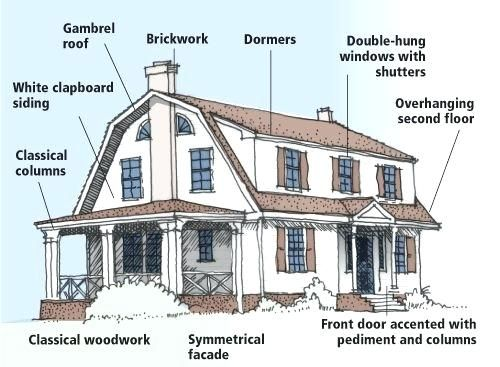 Dutch Colonial Front Door Amazing Dutch Colonial Architecture And