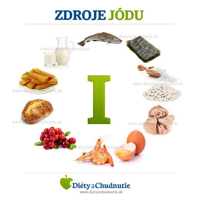 Najlepšie zdroje jódu http://www.dietyachudnutie.sk/infografiky/najlepsie-zdroje-jodu/
