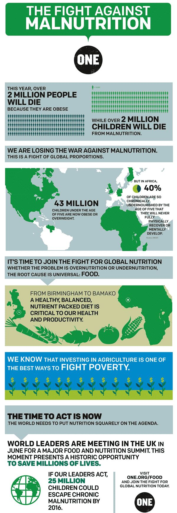 This #infographic tells the story of how malnutrition is affecting all of us, no matter where we live.  #antipoverty