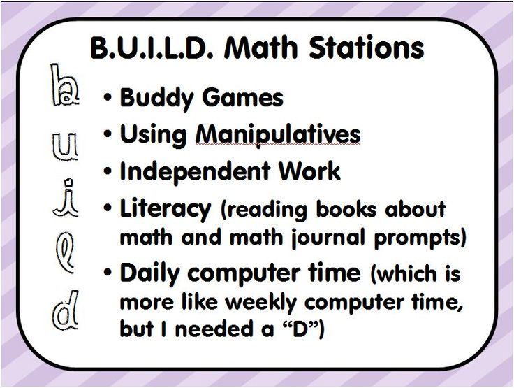 B.U.I.L.D. Math Stations- I like this so I can stay consistent with my stations, but may change literacy to learning with teacher