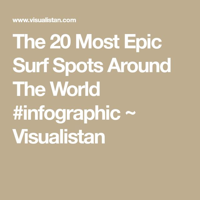 The 20 Most Epic Surf Spots Around The World #infographic ~ Visualistan