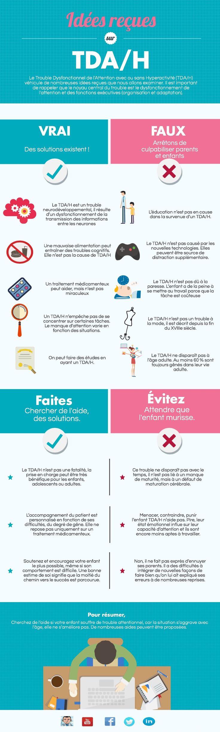 Questions sur le TDA/H | @Piktochart Infographic