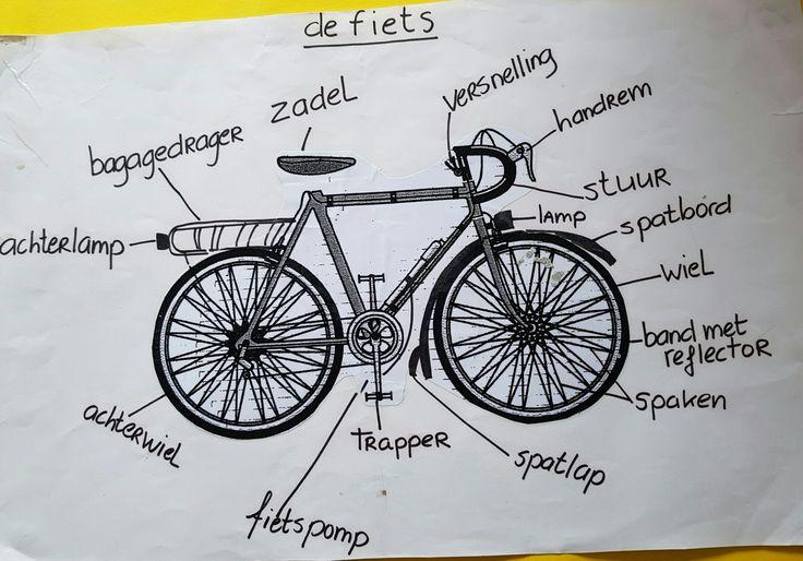 Een fiets in de klas. Wat zit er allemaal op en aan een fiets en waar dient het voor.