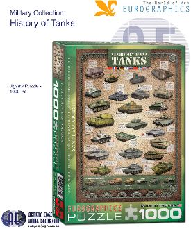 Military Collection - History of Tanks