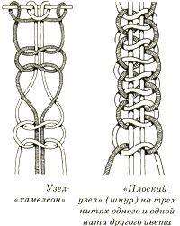 """Плоский узел: слева - узел-""""хамелеон"""", справа - плоский узел (шнур) на трех нитях одного и одной нити другого цвета."""