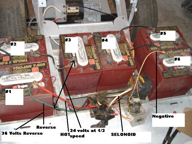 7 best golf cart images on pinterest electric, golf carts and car 1984 Club Car Gas Diagram here is the batteries and their numbers with the full 36 volt reverse shown club car 1984 gas club car wiring diagram