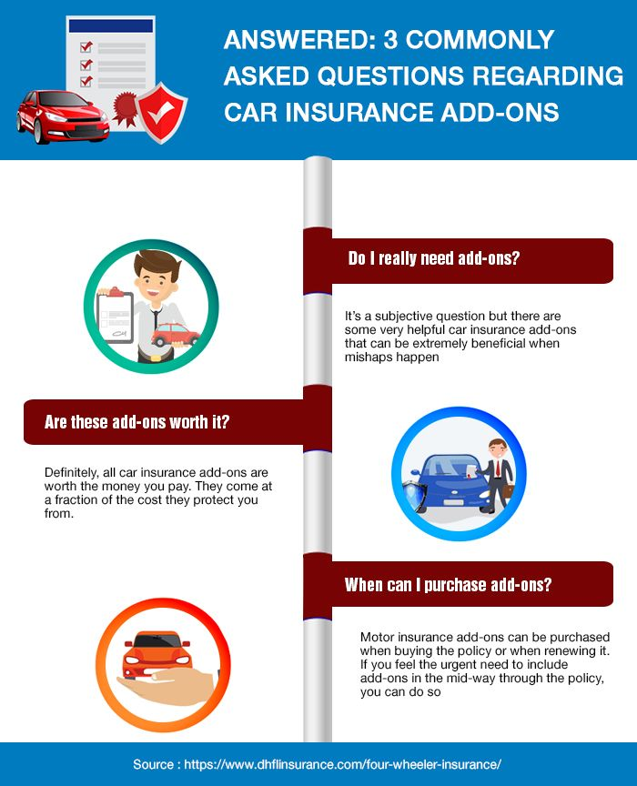 Answered 3 Commonly Asked Questions Regarding Car Insurance Add