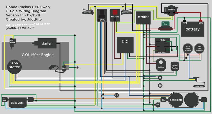 Gy6 150cc Wiring Diagram New Engine Harness For Yerf Dog Cuvs Of 2 Incredible With Gy6 150cc