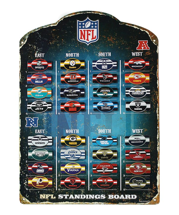 NFL Standing Board by Party Animal #zulilyfinds