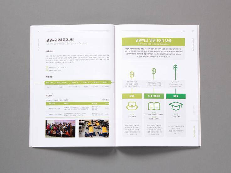 배움과 나눔의 보고서 2013 | 슬로워크