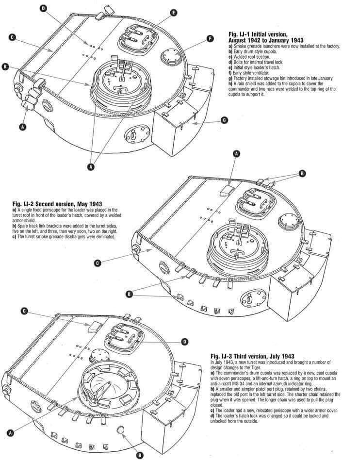 Panzerturm Tiger 1