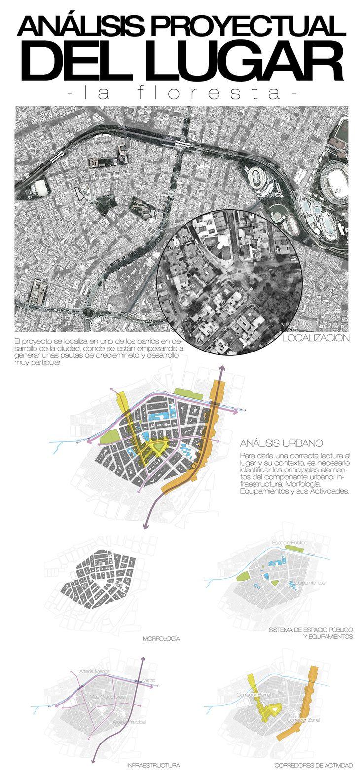 Pl Localización | Análisis de Lugar. Taller de Proyectos 8: … | Flickr