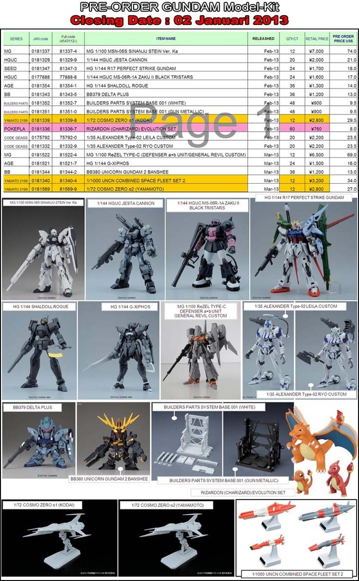 Pre-Order Bandai Gundam Model-Kit  Closing pre-order: 02 Januari 2013