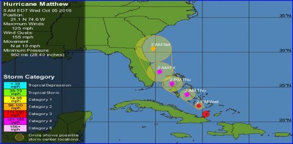 Centro Nacional Huracanes advierte de inundaciones en las Carolinas, vientos, marejadas y tornados