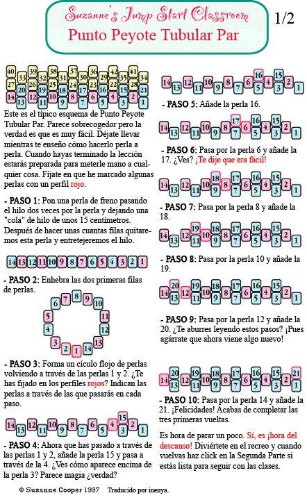 Punto Peyote Tubular Par 1/2 Traducción de http://www.suzannecooper.com/classroom/evenpeyote_a.html