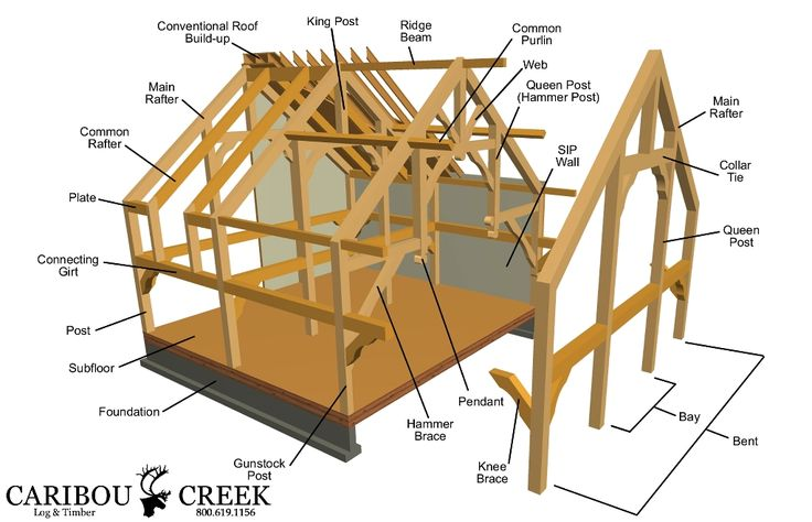 Timber frame construction caribou creek log timber for How to build a timber frame house