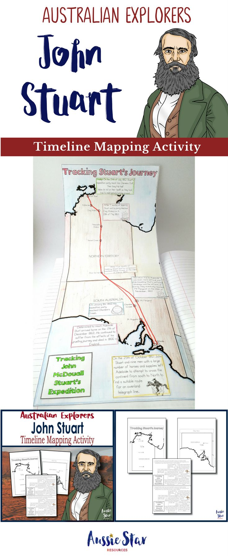 australian explorers john stuart timeline mapping activity
