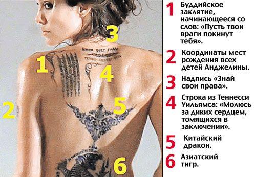татуировки анджелины джоли: 26 тыс изображений найдено в Яндекс.Картинках