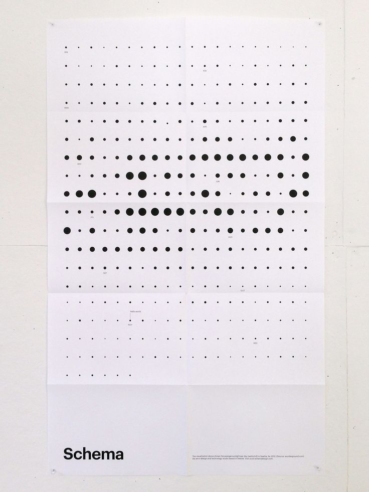 Schema turned one on Friday. We created a poster to mark the occasion, visualizing average sunlight in Seattle for 2012.