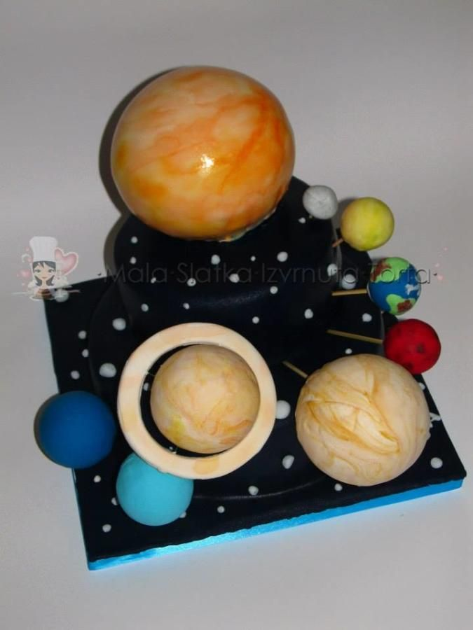 Solar System Cake (page 4) - Pics about space