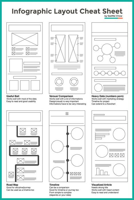 Layout Cheat Sheet for #Infographics : Visual arrangement tips | Public Relations & Social Media Insight | Scoop.it