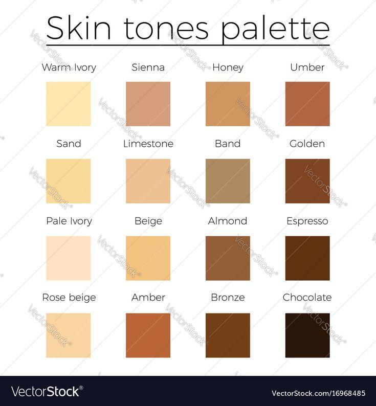 skin chart for microdermabrasion pdf