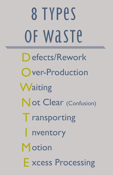 Lean Healthcare: Worst Form of the 8 Wastes
