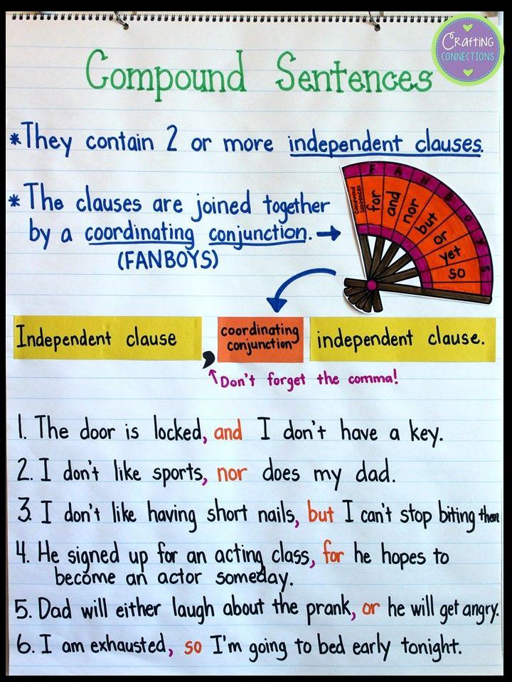 Exploring Compound Sentences Sentence Anchor Chart Teaching Writing Teaching Grammar Compound sentences in english worksheets