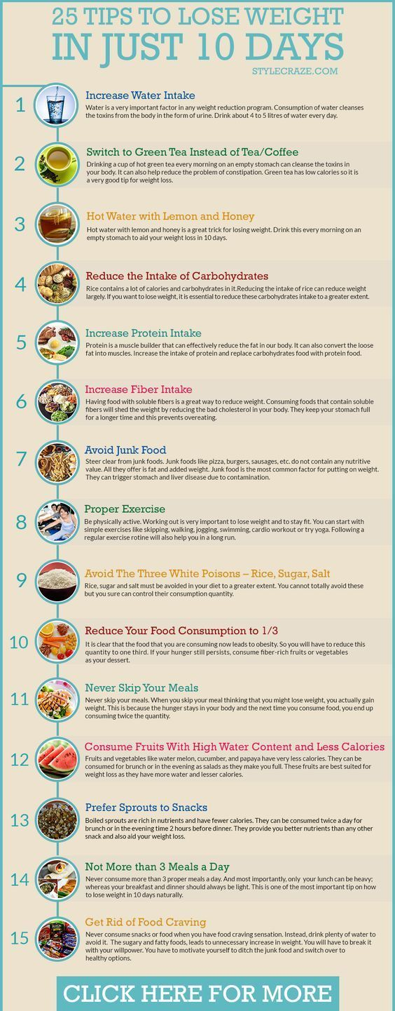 Best 25 medical weight loss ideas on pinterest diet for how to lose weight in 10 days is that even possible our expert nithila nvjuhfo Images