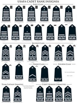 1000+ images about Air Force Knowledge on Pinterest | Air ...