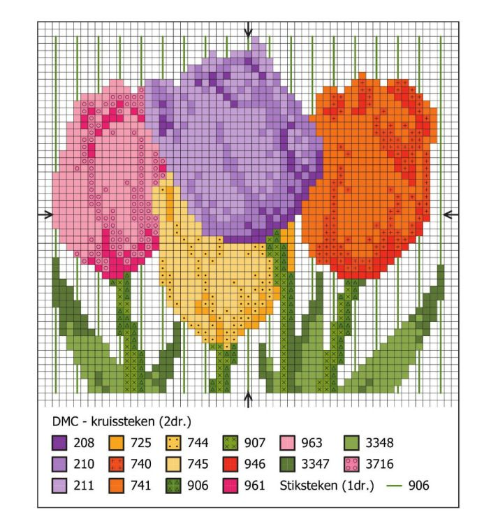 Tulips counted cross stitch