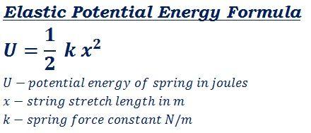 50 best Mechanical Eng... Mechanical Energy Formula Calculator