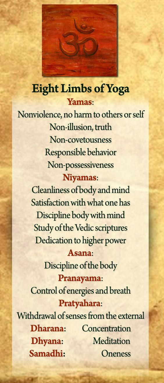 Eight Limbs of Yoga, many people that practice forget these so it's a good reminder