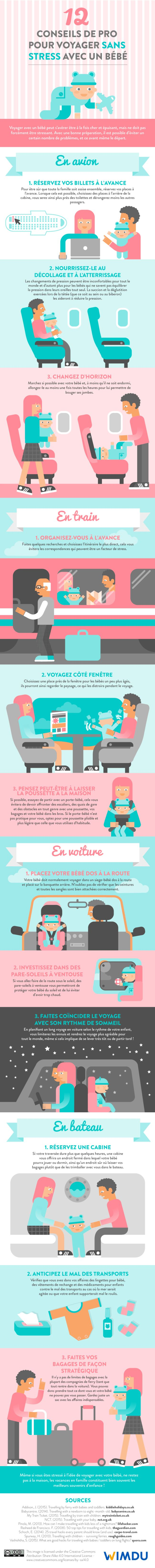 12 CONSEILS DE PRO POUR VOYAGER AVEC UN BÉBÉ