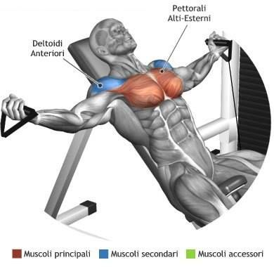 Another cool link is lgexoticauto.com  The Top 3 Best Chest Exercises for Mass